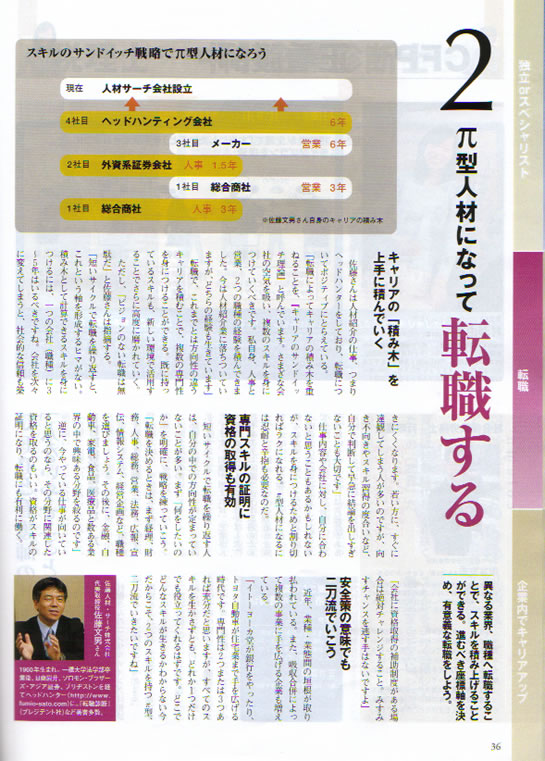 2004年9月10日発売号 日経キャリアマガジン(日経人材情報) 掲載記事