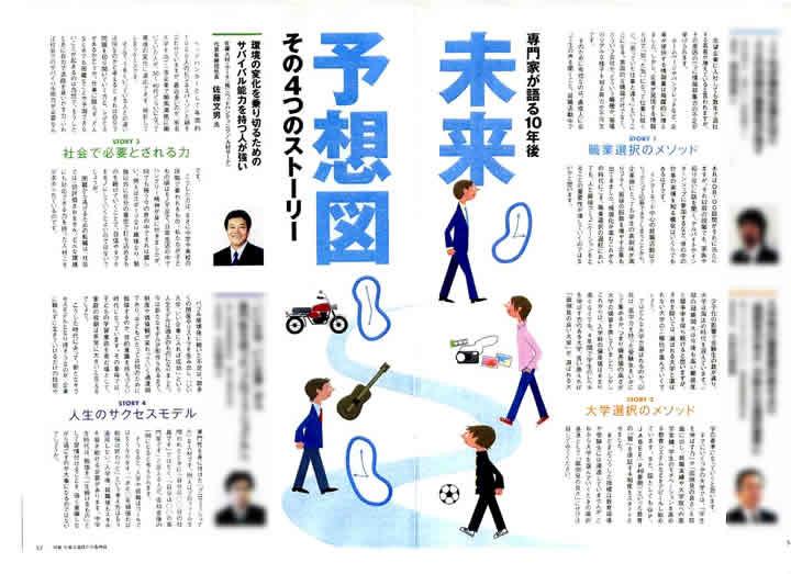 2007年3月10日発行号 Good Choice (ベネッセコーポレーション) 掲載記事