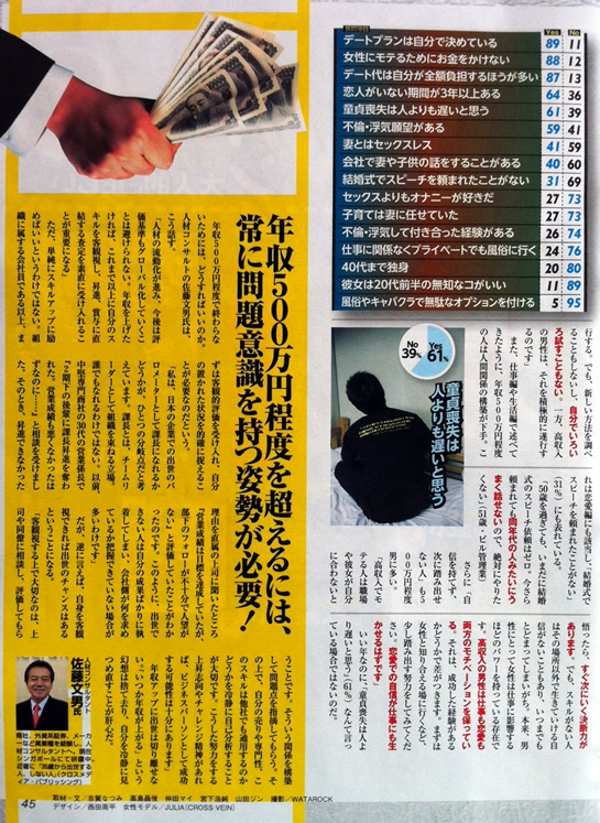 2013年9月10日 週刊SPA!(扶桑社) 掲載記事